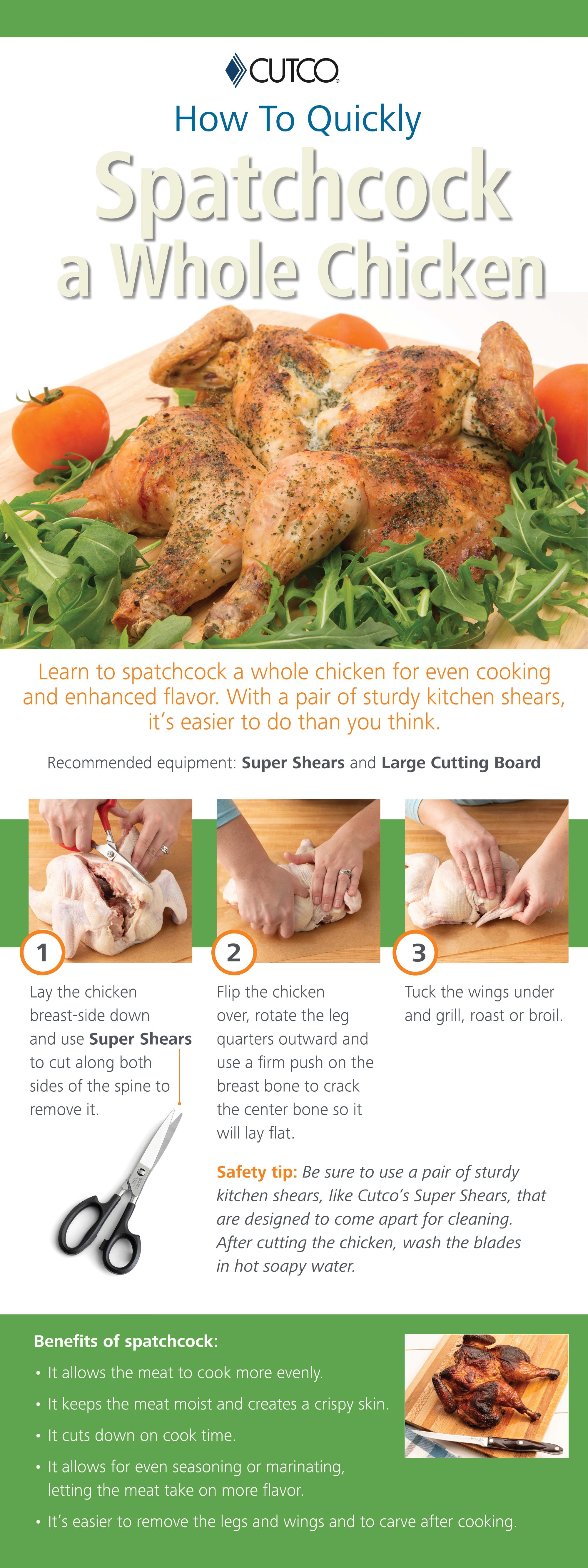 Spatchcocking a chicken Infographic
