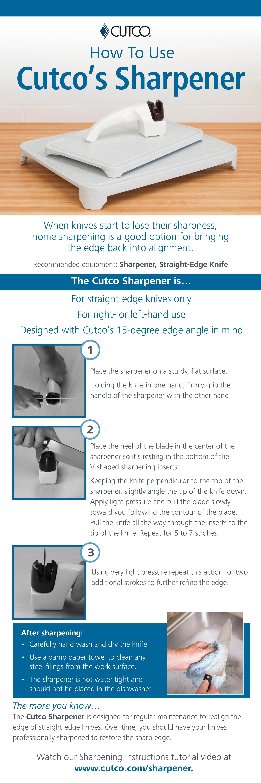 Sharpening Infographic