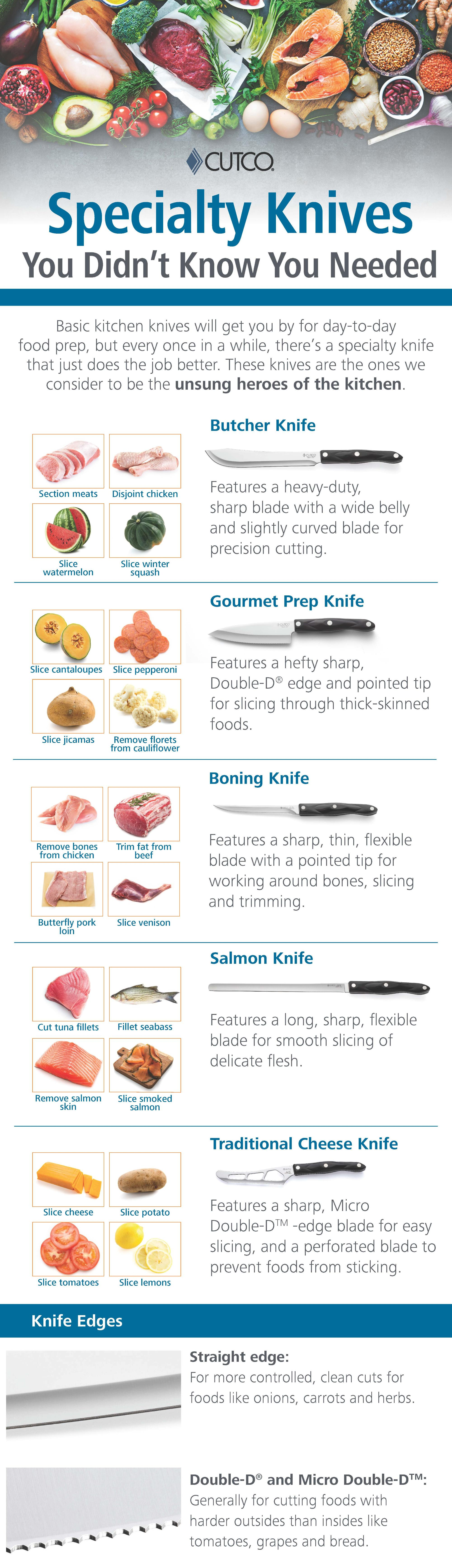 specialty knives infographic