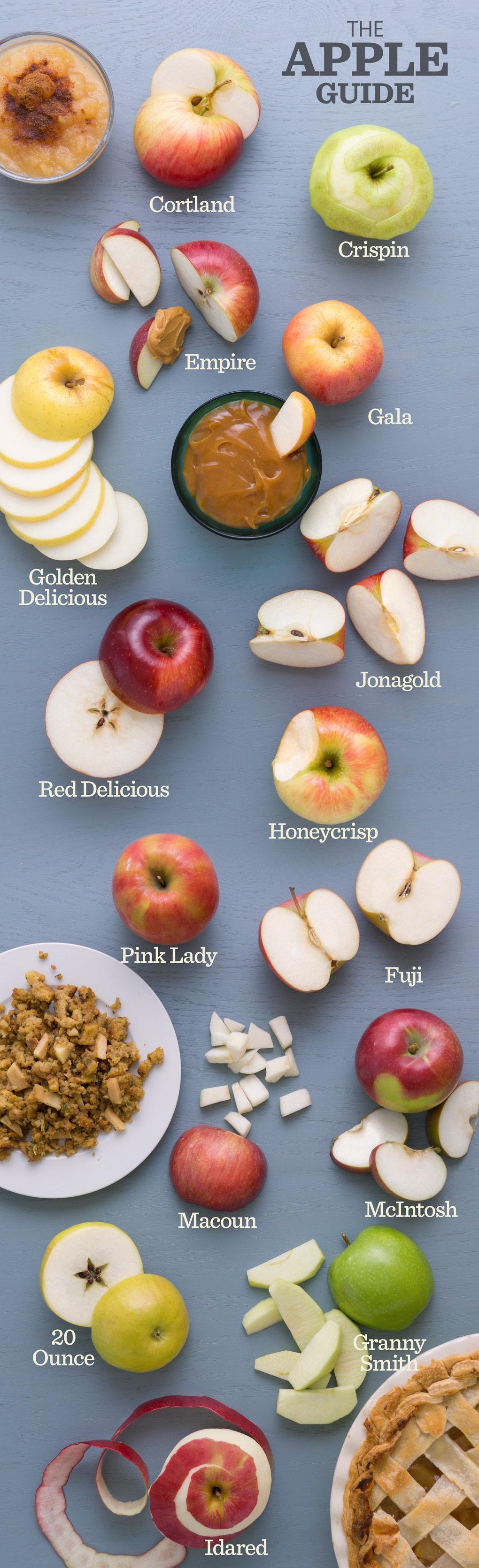 Apple Types