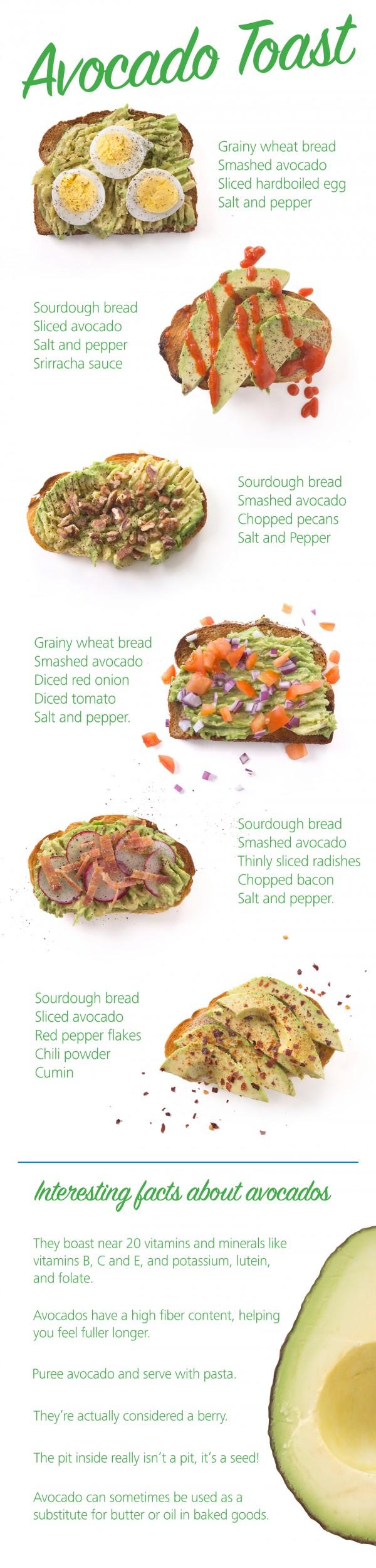 avocado-toast-1-graphic