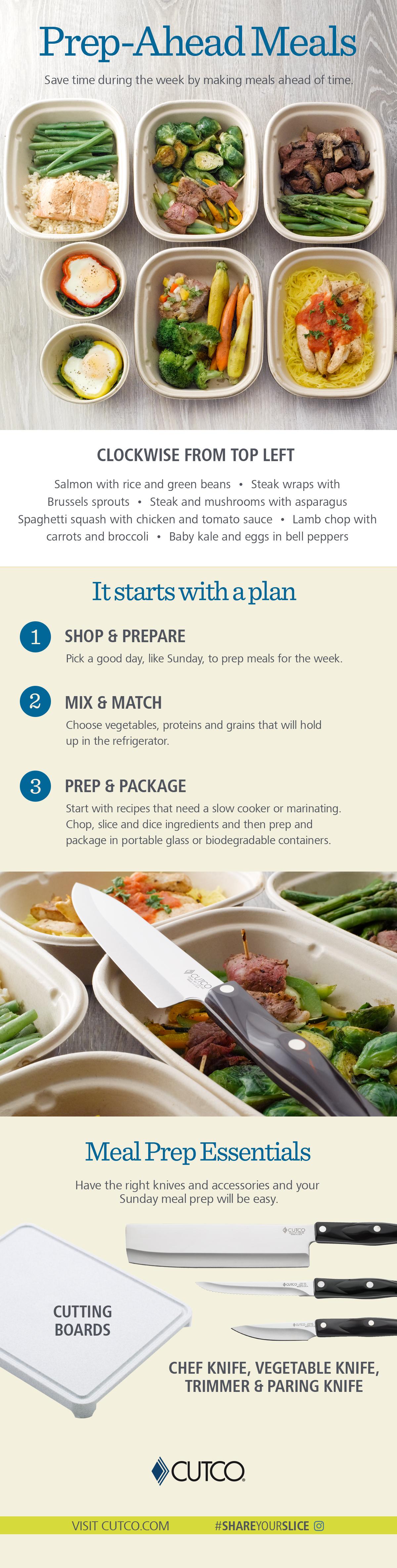 Prep Meals Ahead