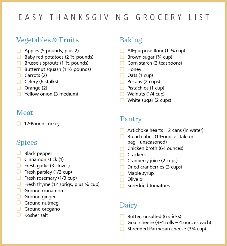 Easy Thanksgiving Shopping List